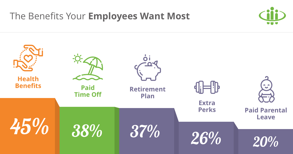 Small Businesses Compete for Top Talent with Unique ...
